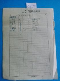 保山县城关区第三街 1956年 选民登记表(手刻油印 4570)