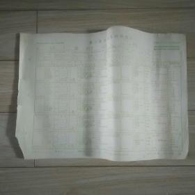 1982年·第三次全国人口普查普查表·【8开,空白】售出不退