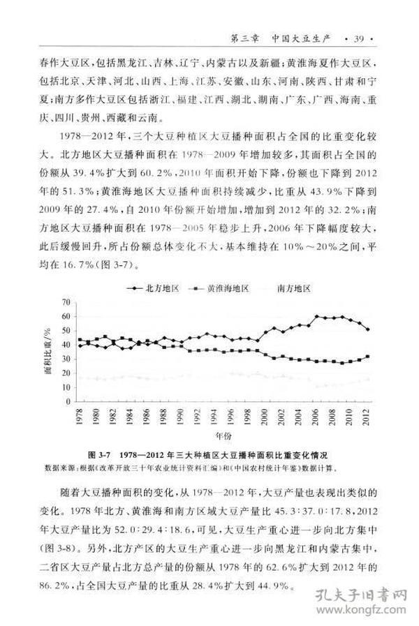 产业链视角下的中国大豆产业经济研究