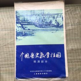 中国历史教学挂图 明清部分