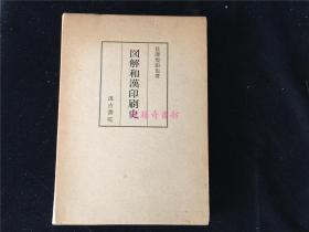 原版《图解和汉印刷史》2册全,含图版与解说。汉学者长泽规矩也编,日本汲古书院70年代出版。图版多,收录宋金元明古籍版本图录及日本五山版古籍书影等,图册影印清晰。