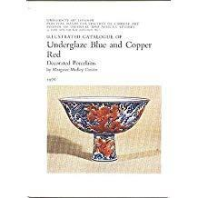 underglaze blue and copper red