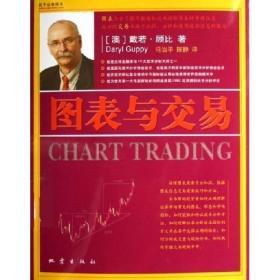 图表与交易