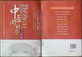 中医基础课程笔记图解-中医内科学笔记图解☆