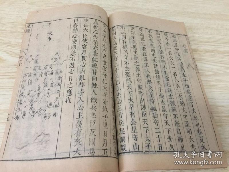 天文学】明崇祯刻本清印*星象学著作《星经》二卷一厚册全.世界上最早的星象图版画一百六十余幅.该书星座图版画多,尤其珍贵