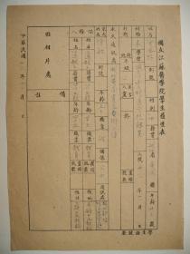 【民国资料】国立江苏医学院学生徐凤鸣的《入学履历表》