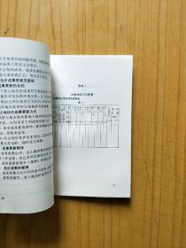 中华人民共和国行业标准 城镇土地估价规程(试行)