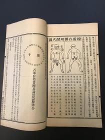 民国云南建水县和腾越济善局组织印《善书药方》一册 不多见的云南地方文献