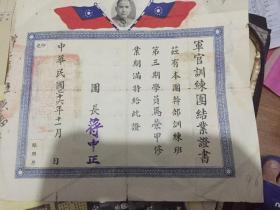 民国三十六年陆军军官训练团毕业证书