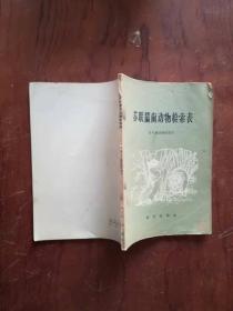 【苏联啮齿动物检索表