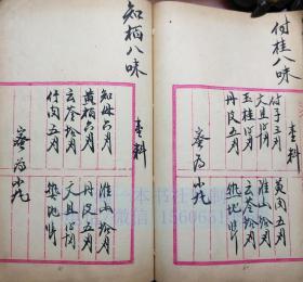 中医古籍手抄本 47