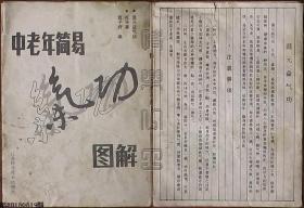 中老年简易气功图解-混元益气功 托天掌(折页式)☆