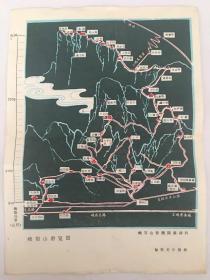 很早期的峨眉山游览图