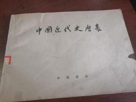 中国近代史历表