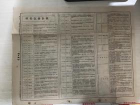 吉林日报 1950年11月25日增刊 美帝侵华年表