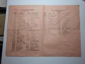 1962年优秀乒乓球运动员邀请赛 裁判通讯录(天津市体委印,八开 油印)