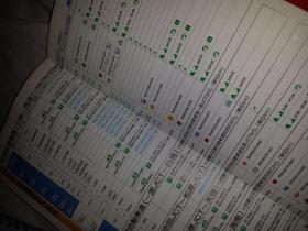 日语中文东京北海道导游手册  东京北海道地名英汉泰语对照  北京亿邦联合公司  东京北海道地图28幅 购物导游导购