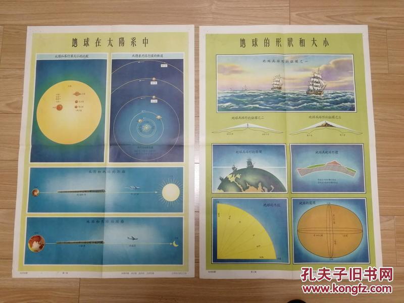 《地球挂图》1955年,合计7张,2开
