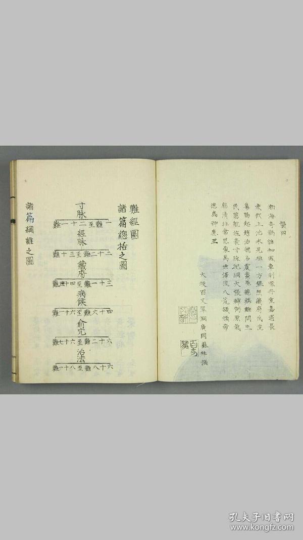 难经铁鑑 中医,医学类书籍。 5册 250+页