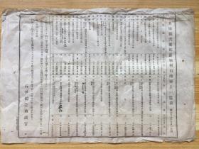 明治38年(1905年)日俄战争期间日本印刷《兵库县宍栗郡富栖村出师军士一览表》一张