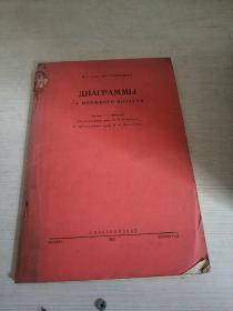 湿空气的JX图表(俄文)(民国版)