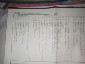 支那事变陆军作战1【历日表】