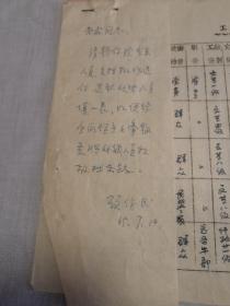 北京人艺:工作人员登记表——1965年