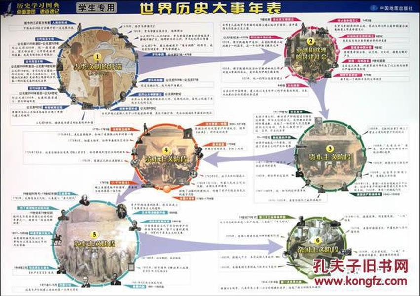 世界历史大事年表-学生专用_中国地图出版社