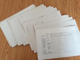 民国日本印刷《美国机车图纸?》共26张活页图纸