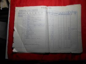 《天津教会房产情况——宗教事务所1956年转来房屋 一览表)16开7页  (天津市房地产管理局季宜勤 手稿 复写件) 附:《天主教堂的房产》32开5页