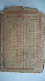 民国22年王希隐制作《甲午之战奉天地图等-清季外交史料附图十六帧》一套16张全
