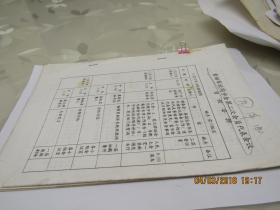 黄埔军校同学会第二次会员代表会议 资料1本  913