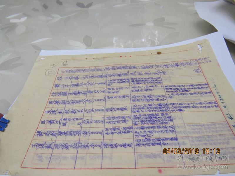 川西新闻出版处第一印刷厂处理第一批贪污分子情况报告表 手稿3页 913