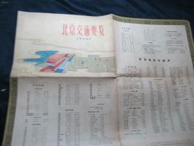 1962年版《北京交通要覽》品優