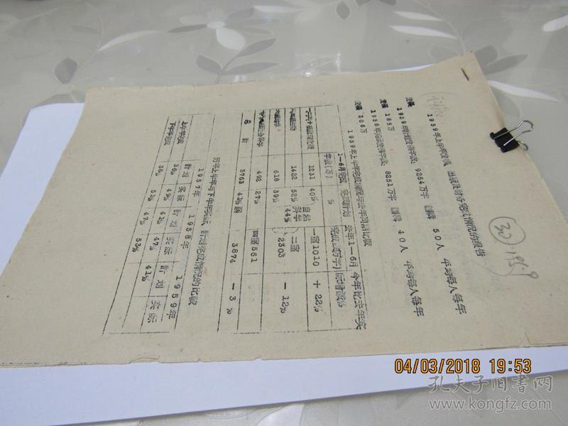 科学社1959年上半年发稿出版及财务完成情况报告 资料6页  913