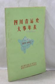 四川青运史大事年表 1919-1949