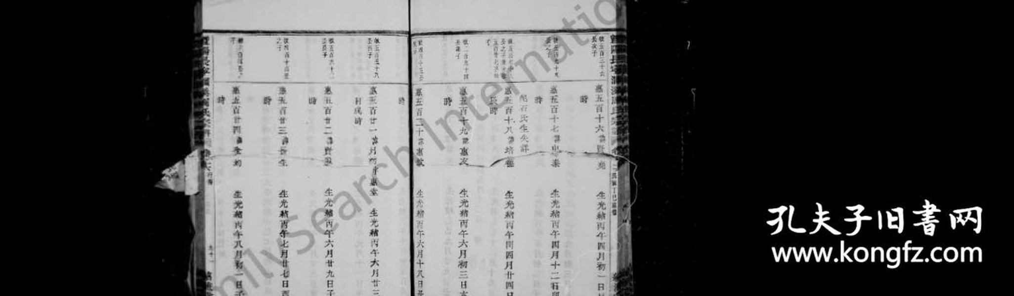 上虞周氏宗谱 [12卷,首末各1卷]
