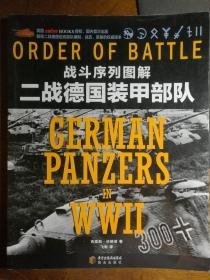 战斗序列图解:二战德国装甲部队