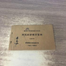 湖南省通道侗族自治县国民经济统计资料1980年