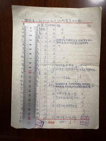 陕西渭南地区:   蒲城县兴镇税所公文(1964年)卷宗移交册    单据1张