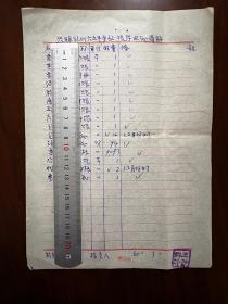 陕西渭南地区:  蒲城县兴镇税所1965年票证、账簿、收据清册    单据1张