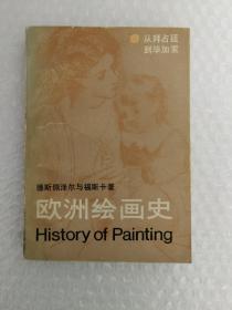 欧洲绘画史