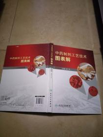 【正版,库存书】中药制剂工艺技术图表解【实物图片】