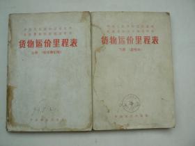 中华人民共和国铁道部 铁路货物运输规则 附件—货物运价里程表    上 下