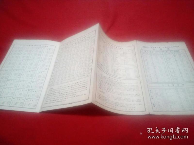 小医化学实习附录计算表      昭和八年  【285】