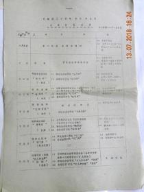 山西省建国30周年献礼演出戏曲艺术观摩调演工作日程总表(1979年)