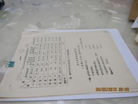 科学院1973年5月份图书发稿统计表 资料12页  914
