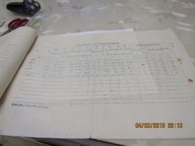 1954年科学出版社出版社员?杂志统计表 资料7页  914
