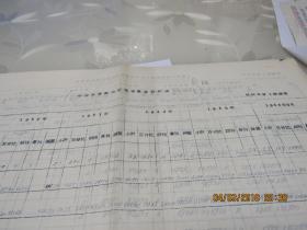 中国科学院出版书刊数量统计表 资料6页  914