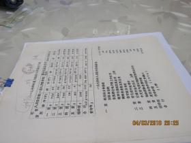 科学社1974年--1975年图书发稿统计 资料10页  914